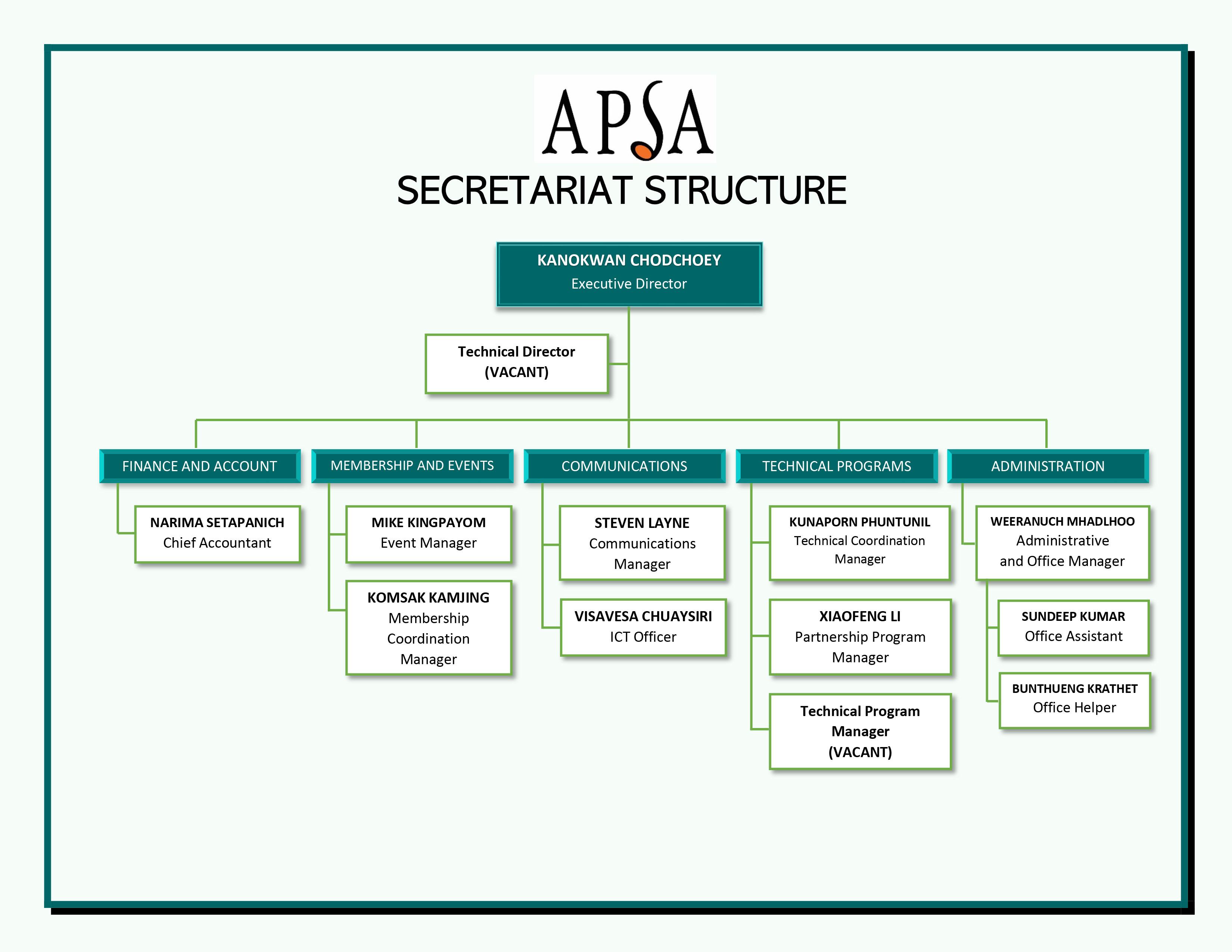 Secretariat-Stucture-2020_REV
